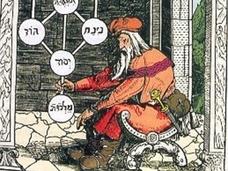前世から続く因縁を修正する「カルマナンバー占い」 ! 名前と数字で導き出すあなたの未来は?