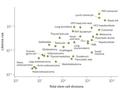 がん予防は無意味? 「がんに罹るのは、単なる生物学的な不運である」(最新研究)
