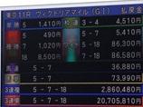100円が一瞬で2000万円に! 一攫千金の神サイトがヤバイ!