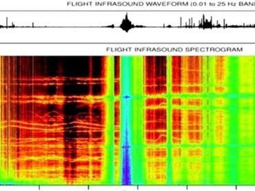 【音源アリ】宇宙の入り口から音がする!? 成層圏が発する奇妙な音が公開される!
