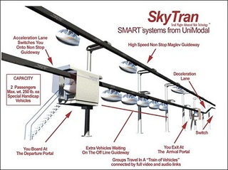 GoogleとNASAが投資!空飛ぶタクシー営業開始間近? 新たな交通手段の誕生か!