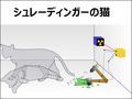 現実になった「シュレーディンガーの猫」! やはりこの世界はふたつの現実が重なっていた!
