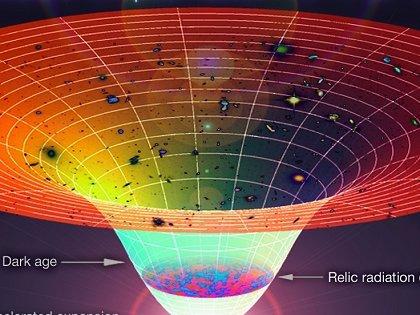 いまだ解決できない物理学上の9つのミステリー【前編】