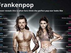 音楽ファンによる理想のポップスター像はこんな人!?