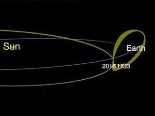NASAが第2の月「ミニ・ムーン(2016 HO3)」を発見! 謎すぎる軌道と地球に衝突の可能性は?
