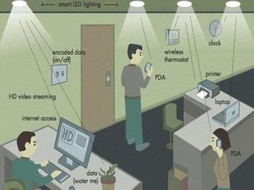 Wi-Fiの100倍速の爆速無線通信「Li-Fi」が超スゴい! LED電球の光波がデータを転送、iPhoneに搭載も!?