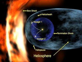 """【朗報】太陽系は""""球状シールド""""で守られていたことがNASAの研究で判明! 系外からの「ガンマ線攻撃」も恐くない!"""