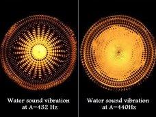【音の周波数】A=440Hzは悪魔を勝利に導き、A=432Hzは人間を癒やして自由にする!?  音の知られざるミステリー