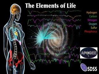 【ガチ】「ボクたちは星屑から誕生した」ことが判明! 星と人間は97%同じ物質でできていた(最新研究)