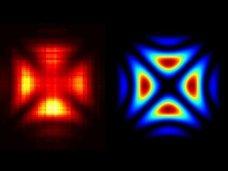 """【衝撃】ついに宇宙の形が判明、古代文明の「太陽十字」そっくりだった!? この世は""""振幅する多面体""""の可能性も(最新研究)"""