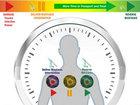 """【朗報】人間の「生物学的時間」を遅くする研究が始まる! 負傷者を""""クマムシ化""""する究極延命法(DARPA)"""