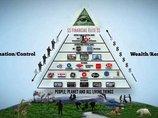 【悲報】「2030年までに1%のエリートが世界の3分の2の富を独占」英政府機関発表! ピケティの予言的中、NWOが現実に!