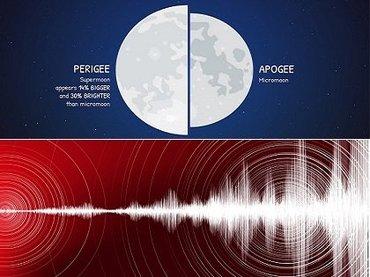 【緊急警告】8月11日のスーパームーン&部分日食の前後に大地震発生!? 過去データで判明、18日までは厳重警戒!