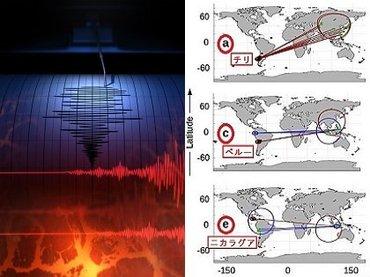 """【緊急】大地震が起きると、3日以内に""""地球の裏側""""でも大地震が誘発される! 定説を完全に覆す驚愕事実が判明(最新研究)"""
