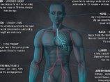 学者が設計した「人類最強のデザイナー超人」の姿がヤバ過ぎる! ボルトの足、フェルプスの腕、人間電卓の脳…!
