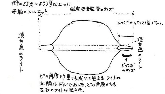 ○1986年 JAL機 UFO遭遇事件の真相?! 実は本当だった とは ...