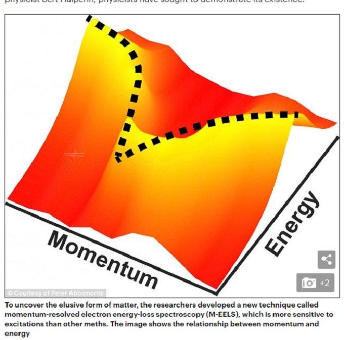 物質の超新形態「エキシトニウム」が証明される! 50年の謎が解明…科学界を揺るがす大発見「宇宙的に意義がある」の画像1