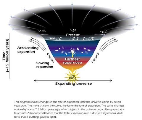 1unsolvedinphysics1.JPG