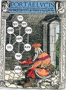 220px-Tree_of_Life,_Medieval.jpg