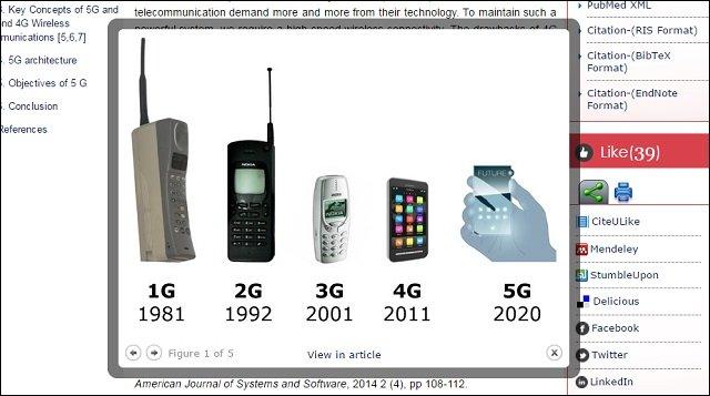 【警告】携帯電話の第5世代移動通信システム(5G)実現で人類滅亡か!? 健康リスクは未知数、米政府機関に怪しい動きも…の画像3