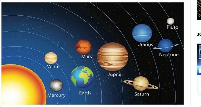 緊急朗報】1月8日、全惑星が順行...