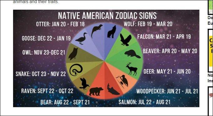 アメリカ先住民に伝わる「動物の神様占い」が当たりまくる! 性格からラッキーカラーまでバッチリ解説の画像1