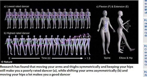 asymmetricallydance1.JPG