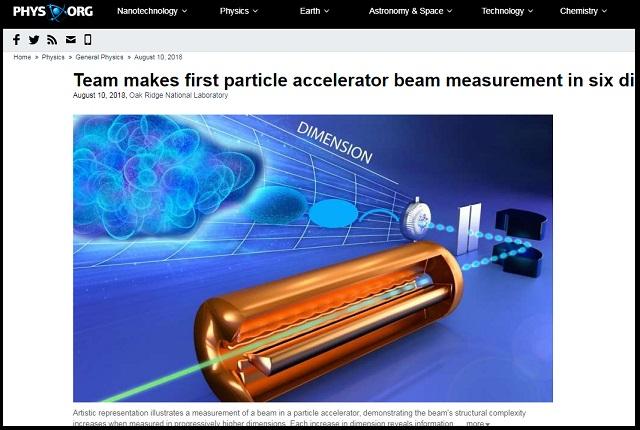 【世界初】6次元でビームが測定される! 数百メガワットの超強力ビーム開発で世界が崩壊…パラレルワールドも開扉!の画像1