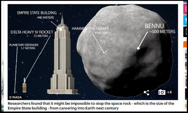 【宇宙】NASA発表「2135年の小惑星ベンヌ地球衝突を阻止できないかも…」 人類滅亡ほぼ確定