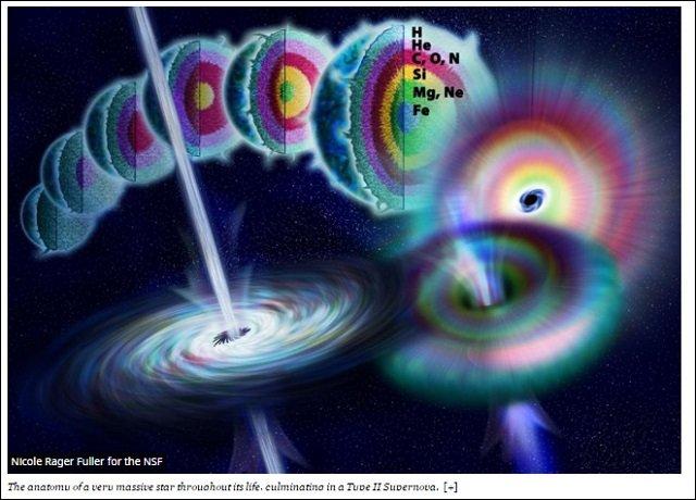 【悲報】もうすぐ2つ目の太陽出現、遺伝子損傷で地球滅亡! 太陽の900倍の巨星「ベテルギウス」が爆発寸前!の画像3