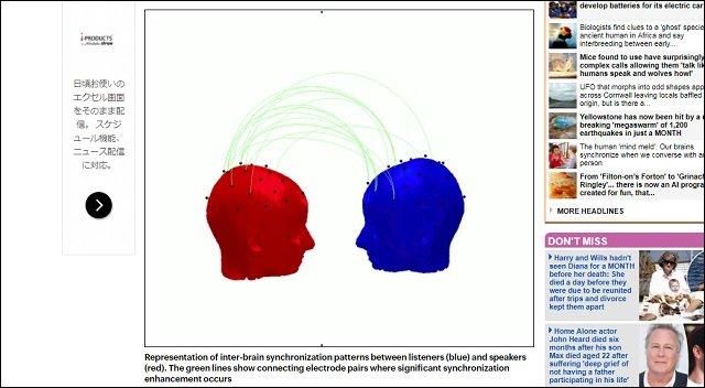 【ガチ】会話中の2人の脳はシンクロしていたことが判明! 脳波でわかった相互脳コミュニケーションの不思議(最新研究)の画像2