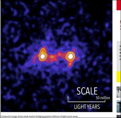 【ガチ】史上初、銀河と銀河をつなぐ謎の「宇宙の架け橋」を発見→撮影される! これがダークマターの可能性もの画像2