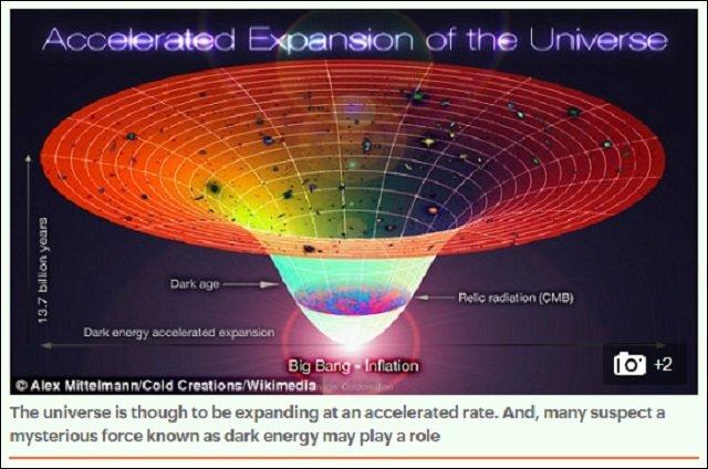【ガチ】「全宇宙の68%が存在しない可能性」シミュレーションで判明! 物理学界に激震中!! の画像1