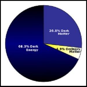 【ガチ】「全宇宙の68%が存在しない可能性」シミュレーションで判明! 物理学界に激震中!! の画像2