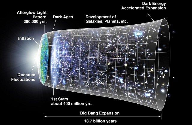 【ガチ】「全宇宙の68%が存在しない可能性」シミュレーションで判明! 物理学界に激震中!! の画像5