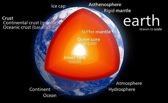 earthscore1.JPG