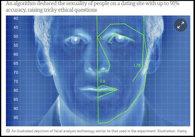 【悲報】「顔写真からゲイを91%特定できるAI」が開発される! 人相で性的指向が丸裸にされる時代到来、ゲイ顔の特徴も判明!の画像1
