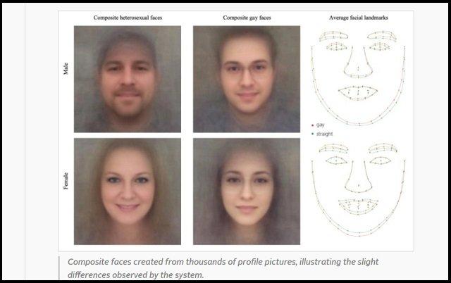 【悲報】「顔写真からゲイを91%特定できるAI」が開発される! 人相で性的指向が丸裸にされる時代到来、ゲイ顔の特徴も判明!の画像3
