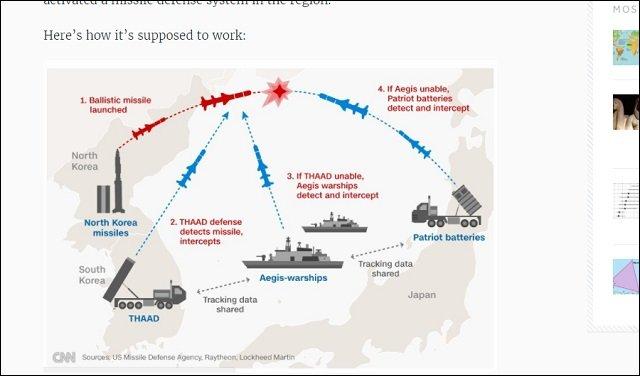 【ガチ】核戦争が起きたら「ヘアコンディショナー」を絶対に使用してはいけないことが判明! 北朝鮮ミサイルの標的グアムが「11のマニュアル」公開の画像2