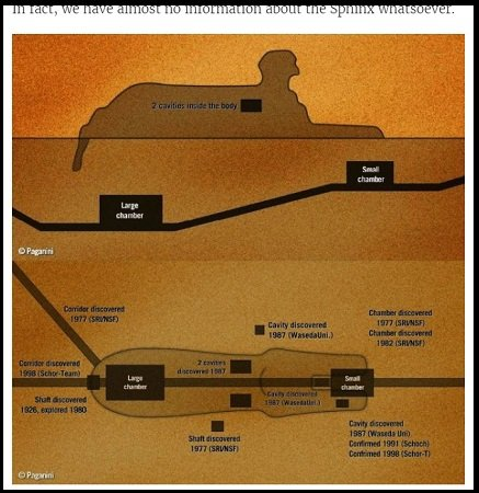 スフィンクスの地下に人類の秘密を握る2つの隠し部屋がある!? エジプト政府が調査を妨害する「禁断の考古学」とは!?の画像2