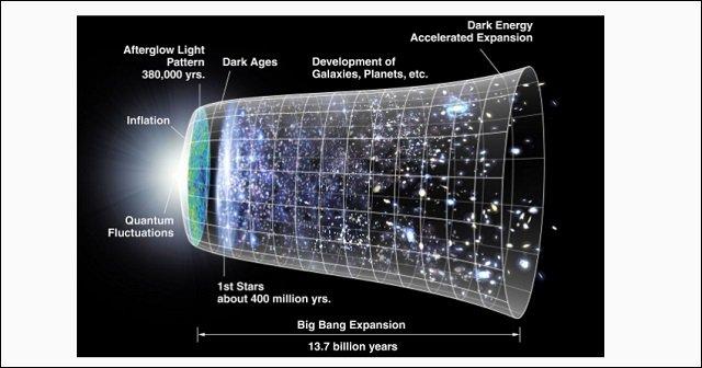 【ガチ】すべてが真逆に進む「ミラーユニバース」の存在を物理学者が提唱! 宇宙は常に2つ存在する「⇔構造」だった!の画像3
