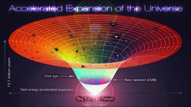 パラレルワールドは相互干渉している「MIV理論」が登場! この世が異次元の影響を受けていることの実証へ!の画像1