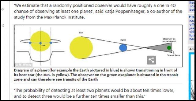 【衝撃】地球は9つの惑星のエイリアンから監視されていた?「地球の監視」に最適な系外惑星がガチ特定される!(最新研究) (の画像3