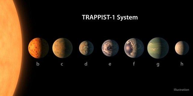地球は9つの惑星のエイリアンから監視されていた?「地球の監視」に最適な系外惑星がガチ特定される!の画像1
