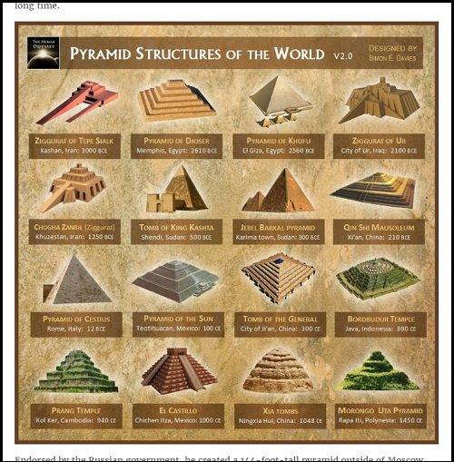 【衝撃】「ピラミッド・パワー14の新事実」を謎のウクライナ人物理学者が発表! 性格から細胞まで激変か!?の画像1
