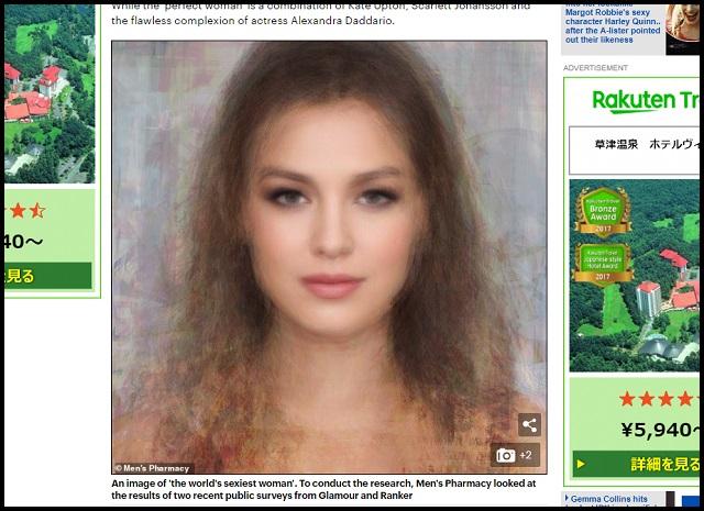 【衝撃】「世界で1番魅力的な男女の顔」が遂に判明! 整ってはいるが、アジア要素ゼロ…これぞ美の人種差別!の画像2