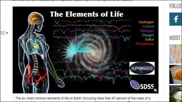 【ガチ】「ボクたちは星屑から誕生した」ことが判明! 星と人間は97%同じ物質でできていた(最新研究)の画像2