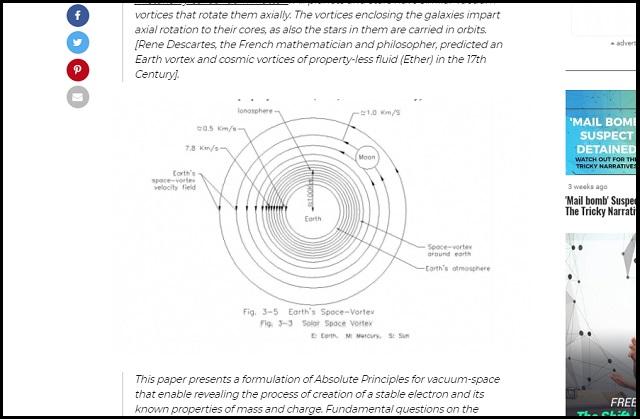 「この世に個体は存在しない、すべては真空エネルギー」科学者断言! 宇宙渦理論が「エーテルこそが真理」と証明!の画像3