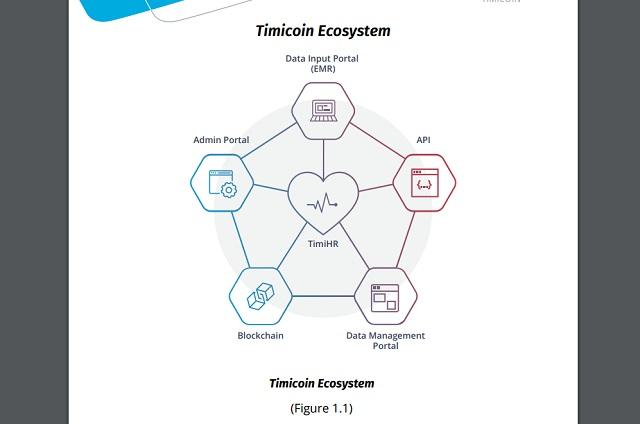 【速報】次世代DNA仮想通貨「Timicoin」が最強にスゴい! ブロックチェーンで自分の遺伝子情報を売買、利益ガッポリ!?の画像2