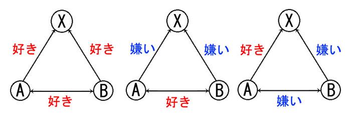 tomotika_grafu.jpg